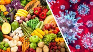 Nutrição contra Coronavirus!