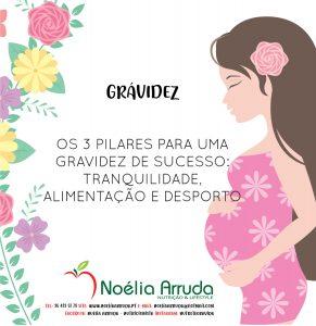 GRAVIDEZ & NUTRIÇÃO